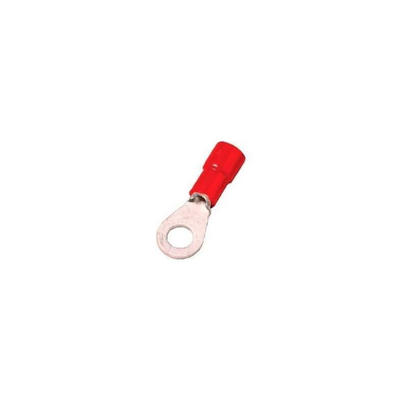 Cosses Anneaux Rouges 1.5mm M4 - KLAUKE